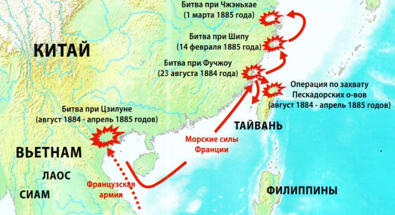 Франко-китайская война