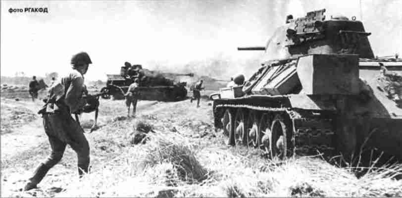 Белгородско-Харьковская наступательная операция