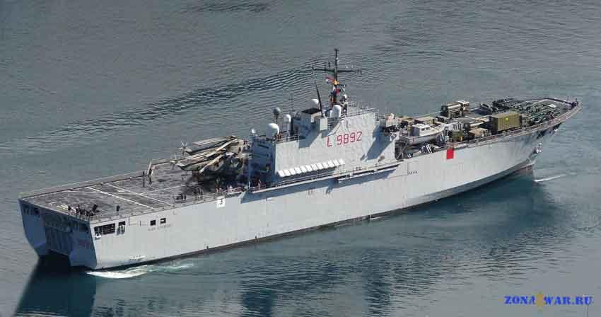 Десантно-вертолетные корабли-доки (ДВКД) типа «Сан-Джорджио»