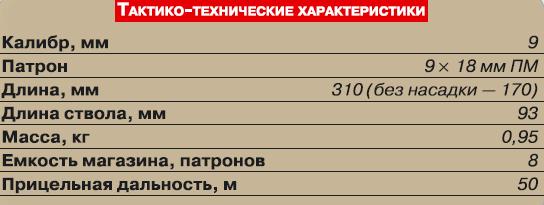ттх пб