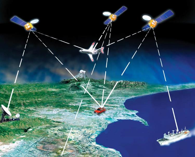 Радионавигационные системы