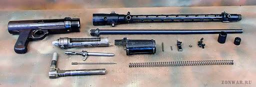 Конструкция пулеметов MG 15 и MG 17